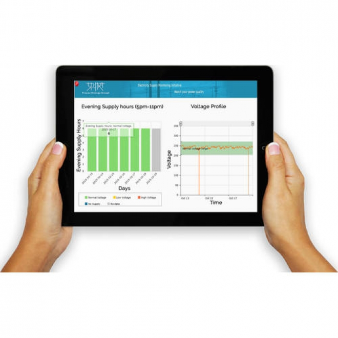 IoT based Energy Quality Availability Monitoring Solution