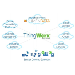 LumenData Delivers Real-time Predictive Analytics through IoT