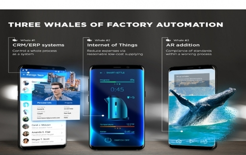 3 whales of a Smart factory: IIoT and other business automation tools of Industry 4.0