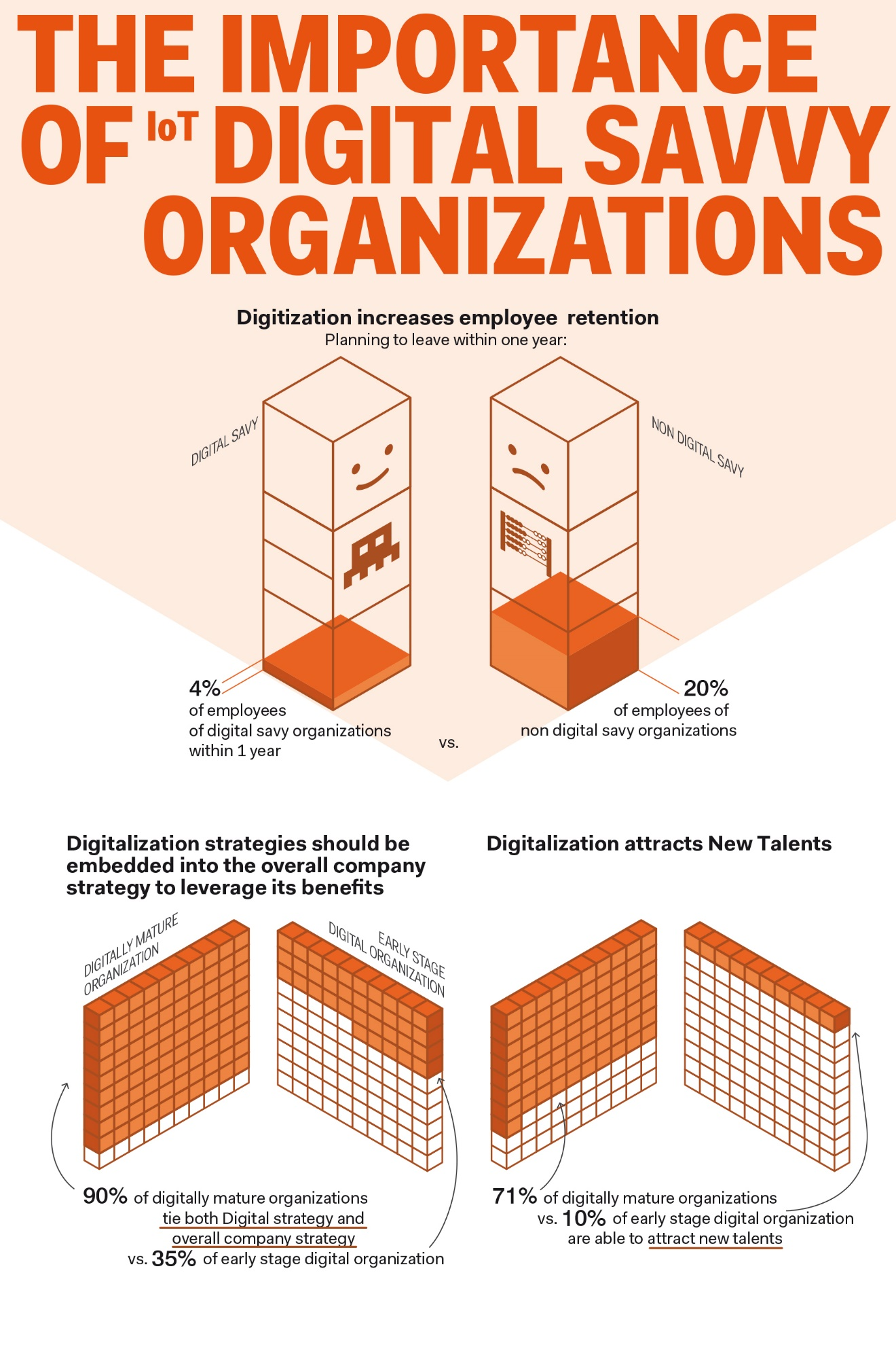 """importance of groups to organizations and individuals """"external functioning"""" refers to relationships between groups and other organizations  the importance of the norm to the group  group, individuals who."""