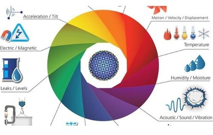 types of pressure sensors pdf