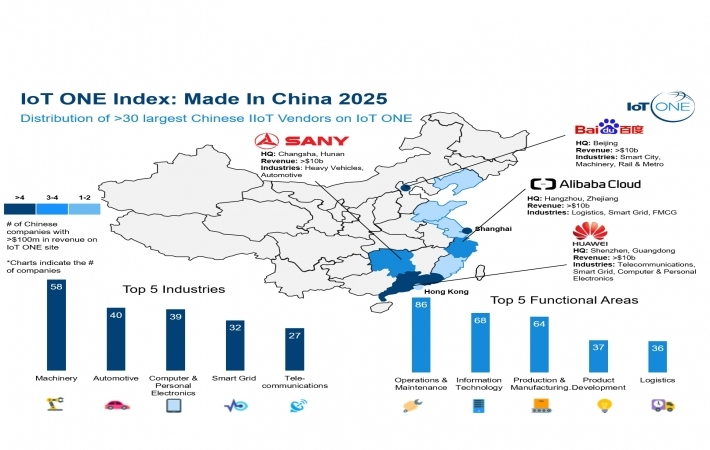 Iot one index made in china 2025 iot one gumiabroncs Images