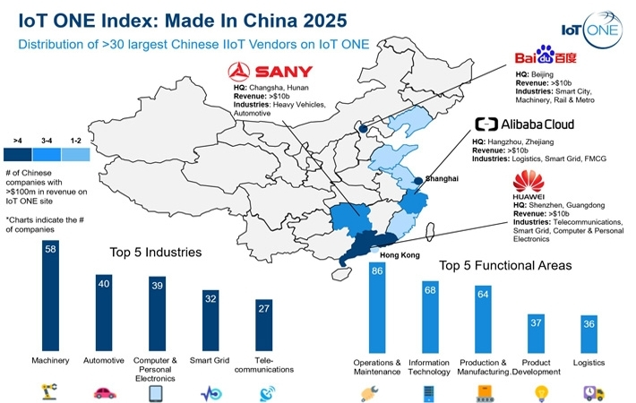 IoT ONE Index: Made in China 2025 | IoT ONE