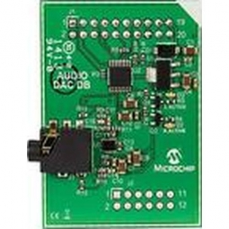 Data Conversion Development Boards and Kits