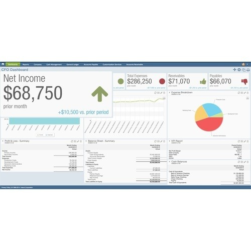 Intacct Software