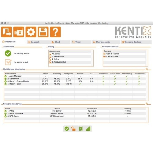Kentix 360 cloud