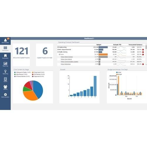 Questica ETO Software vs Bright Wolf Strandz Enterprise IoT