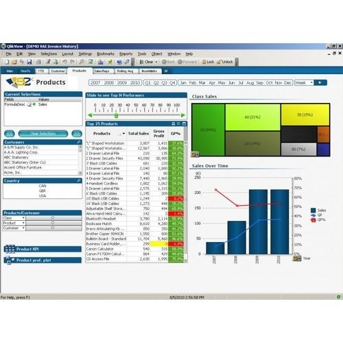 S2K Enterprise Management Software