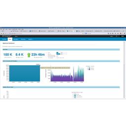MIMIC® IoT Simulator - MQTT, CoAP, Modbus, HTTP, HTTPS, REST | IoT ONE