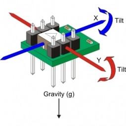 MMA7361 Accelerometer Arduino Tutorial - RootSaid