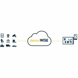 deviceWISE IoT Platform for Factories