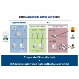 Industrial Control System (ICS)