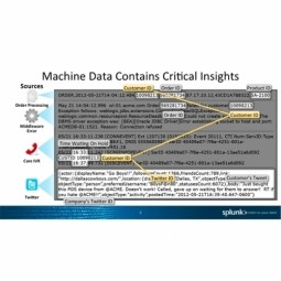 Machine Data