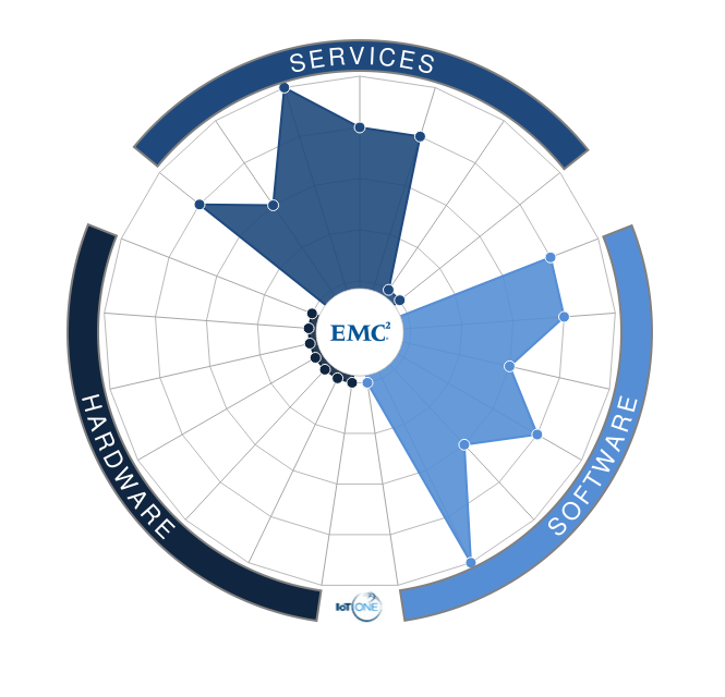 dell inc changing the business model case Dell has taken a full lifecycle approach to change its production, use, and  at the  centre of the dell business model and informs the company approach to.